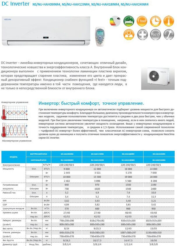 Neoclima DC inverter page